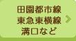 横浜・川崎・桜木町・関内・上大岡